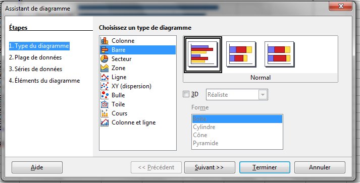 Insertion de graphiques