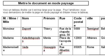 Mettre en page un document