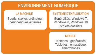 Environnement numérique